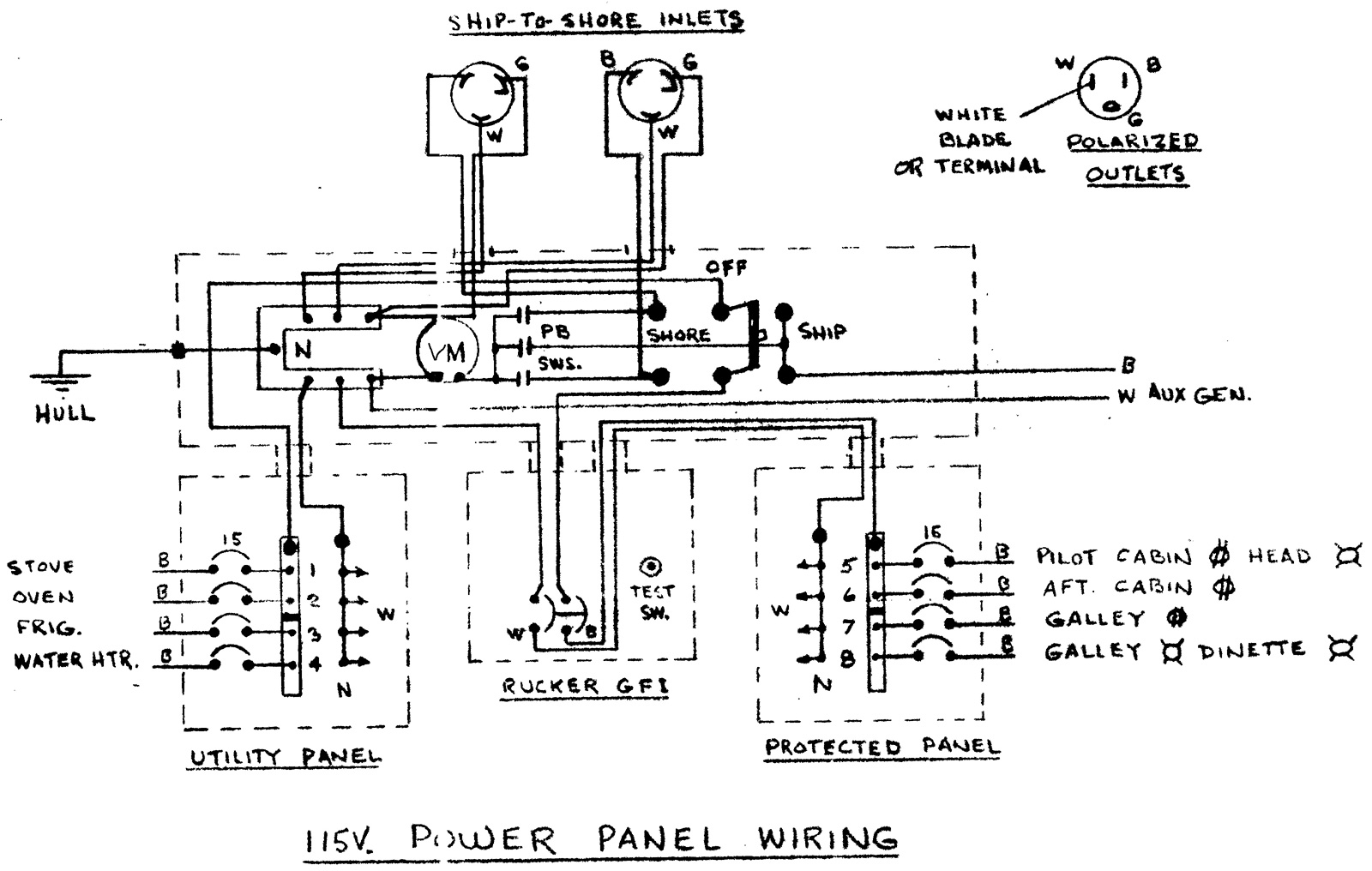 Electrical Ac Panel Wiring